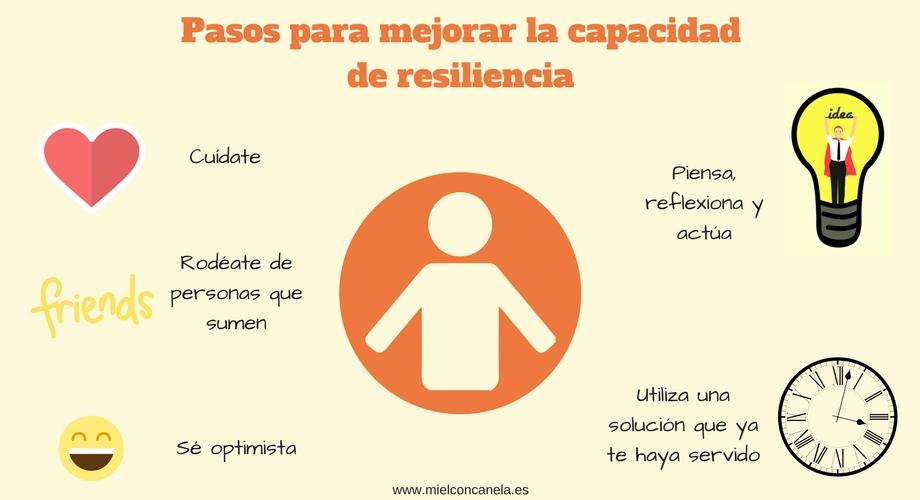 Mejorar capacidad de resiliencia